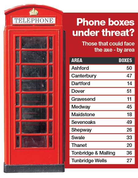 Suggested phone box removals across Kent by area