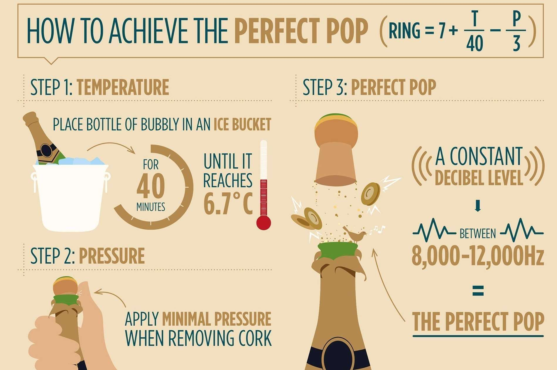 Achieve the perfect pop