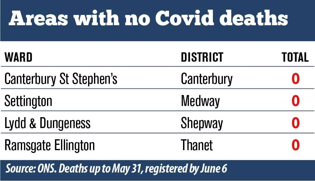 These Kent areas have seen no coronavirus deaths