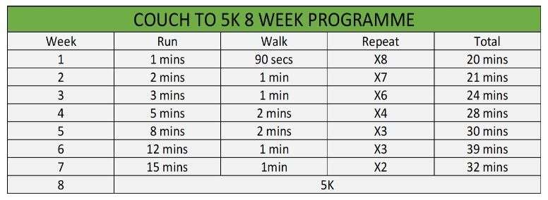 The Rebel Runners Medway Couch to 5k programme (33804037)