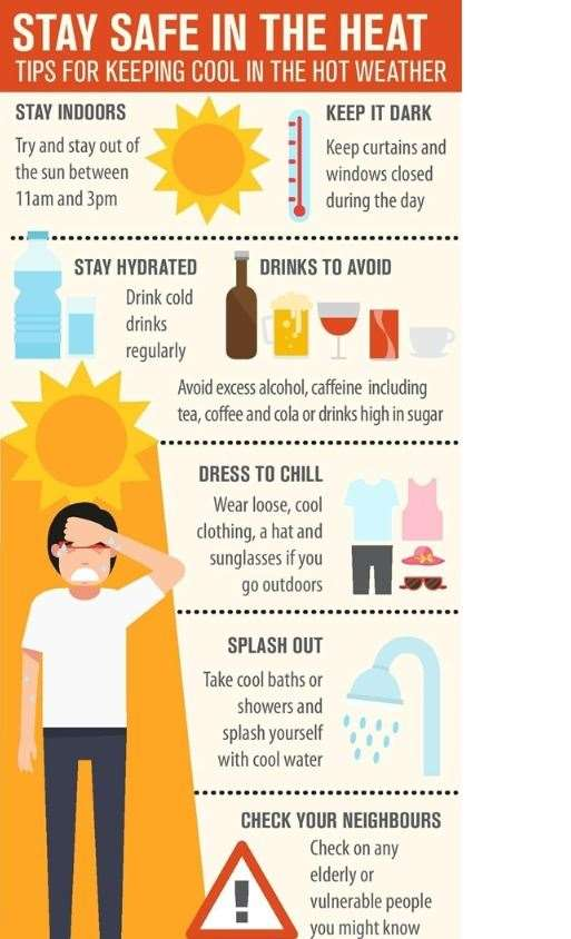 How to stay safe in the hot weather