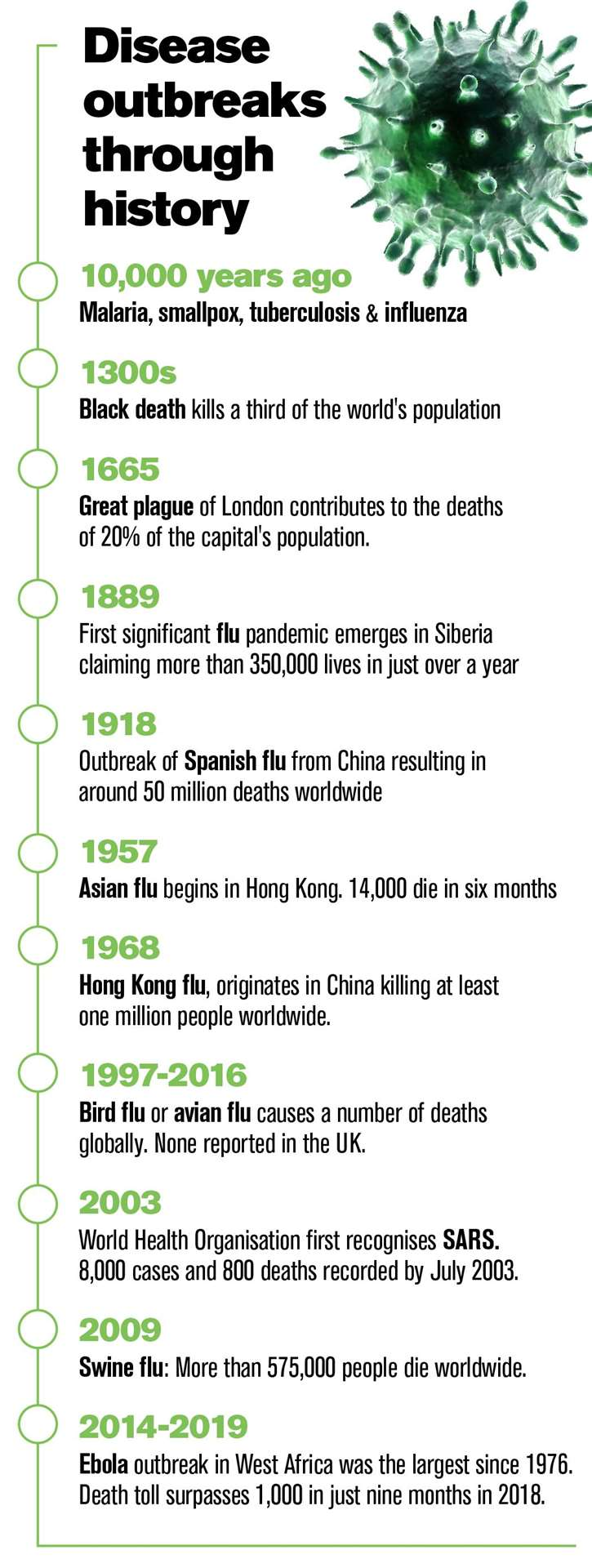how many have died of coronavirus in uk