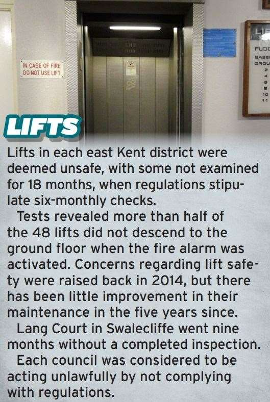 The management of lifts was heavily criticised