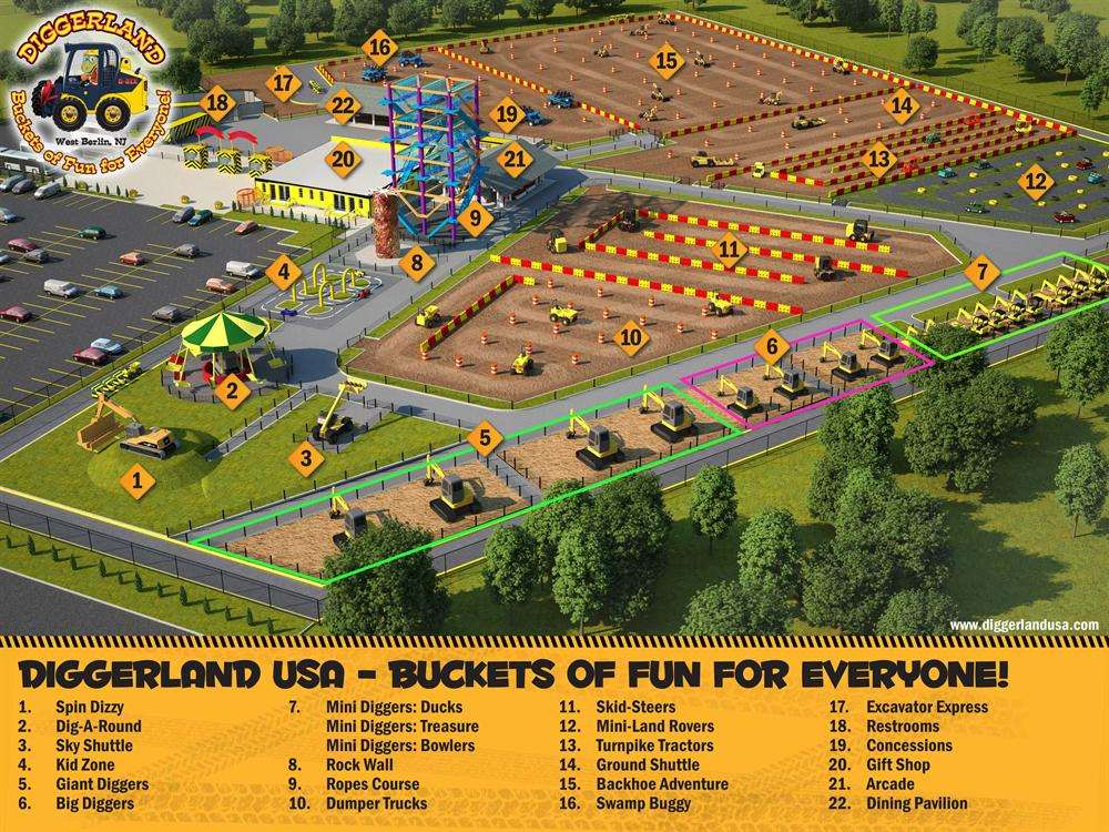 Plans for the new Diggerland USA park
