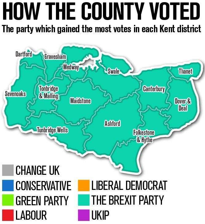 Every single district in Kent voted for the Brexit Party