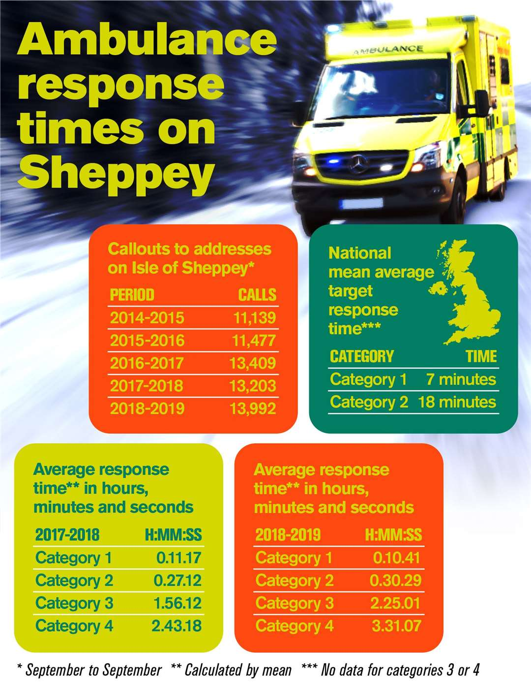Ambulance response times for calls to the Isle of Sheppey. Image: Editorial Graphics (21041453)