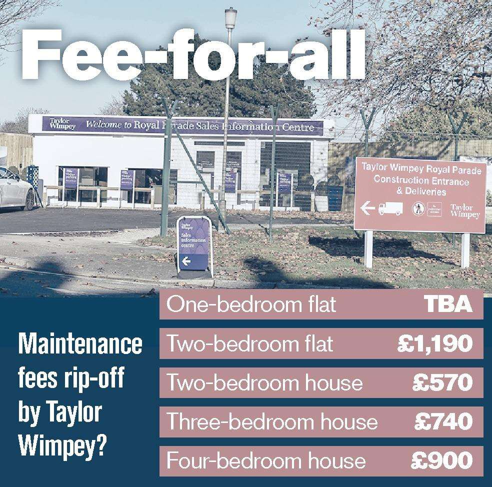 Management fees at Canterbury's Royal Parade